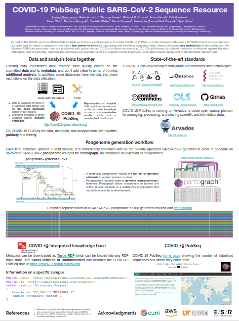 BCC2020 COVID19 PubSeq Poster